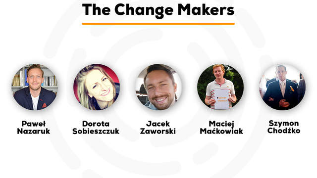 Gamification Expert - Create Game Based Missions To Change The World's team photo