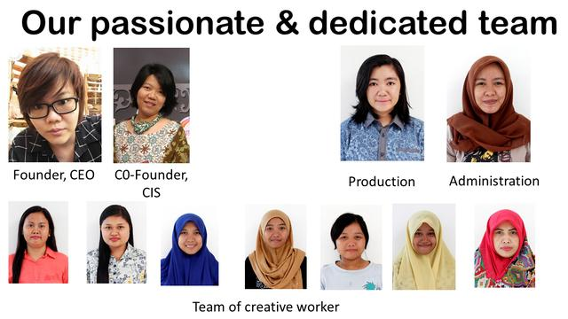 Retail Market Specialist for Fashion Accessories/Jewelry to Empower Women Artisans in Indonesia's team photo