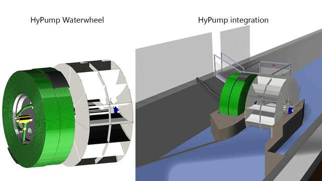 Senior Structural Engineering Expert - Hydropowered Irrigation Pump development's project photo