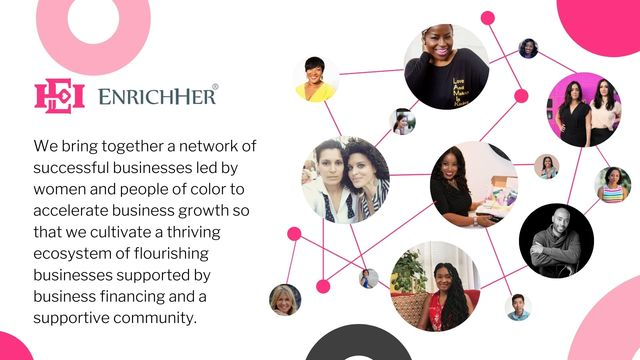 Learn social impact frameworks and use it for: Empowering businesses led by women and people of color.