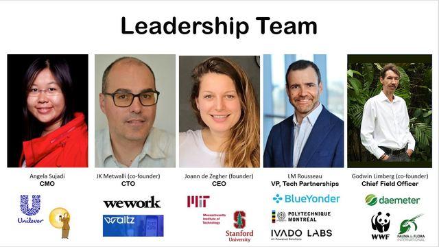 Corporate Branding Expert for AgriTech startup's team photo